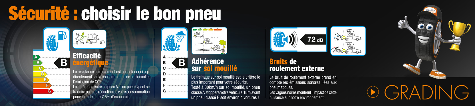 ip_securite